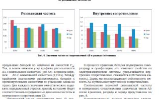 Исследование методов диагностики аккумуляторных батарей