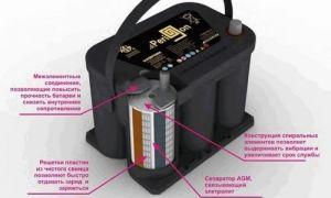 AGM аккумуляторы — отличия, обзор моделей, плюсы и минусы, особенности зарядки