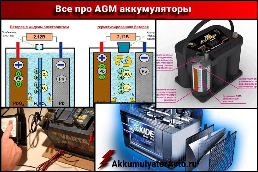 Сравнительный обзор AGM АКБ