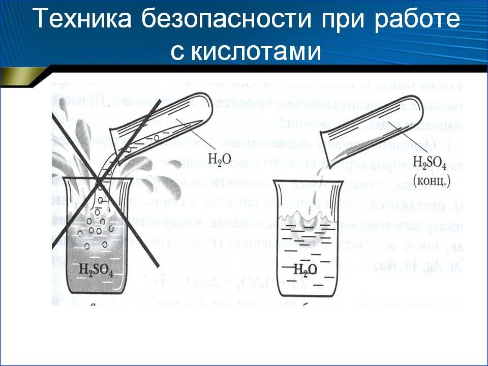 Соляная кислота своими руками из электролита